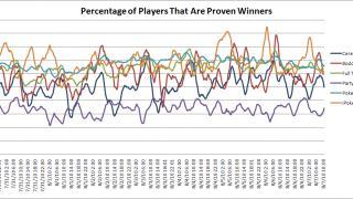 winner-percentage