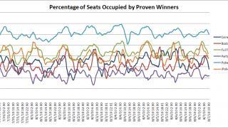 winner-seats