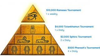 Golden Pyramid steps2