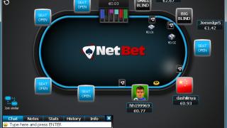 NetBet Poker Tisch
