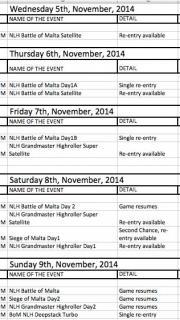 Turnieplan des Battle of Malta 2014