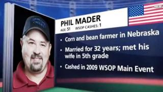 Phil Mader