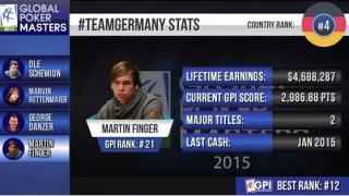 Martin Finger Team Germany