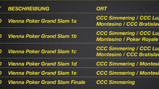 Turnierplan Grand Slam