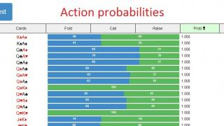 cepheus action probabilities