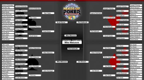 nbc headsup championship 2103