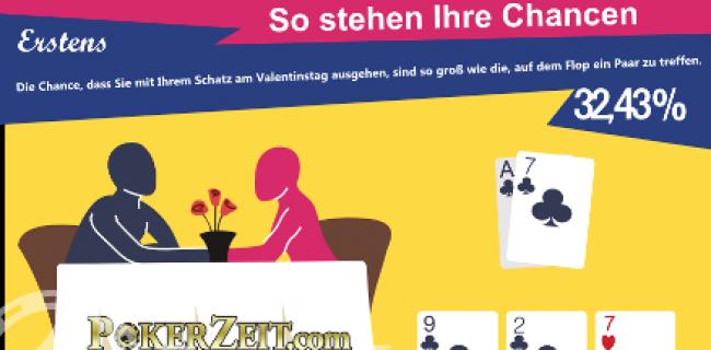 Infografik - Poker und der Valentinstag