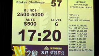 high stakes challenge macau