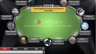 So sah der Final Table bei der Jubiläumsausgabe der Sunday Million aus